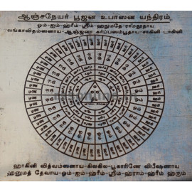 Anchaneyar Upasana Yantra