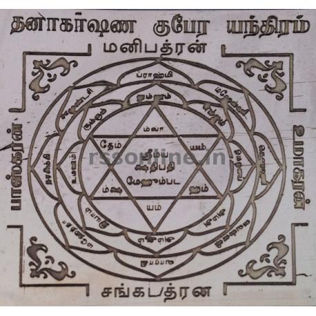 Dhanakarshana Kubera yantra